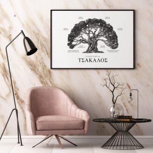 Family-Tree-Print_1800x1800
